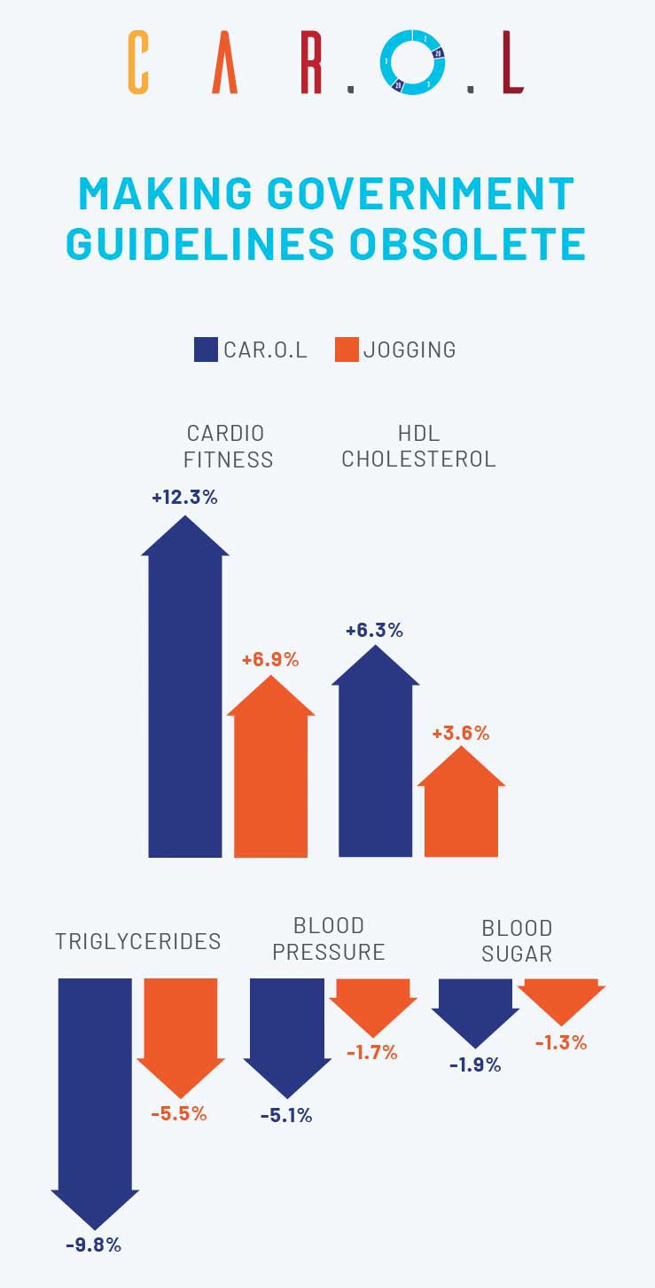 Carol VS Jogging